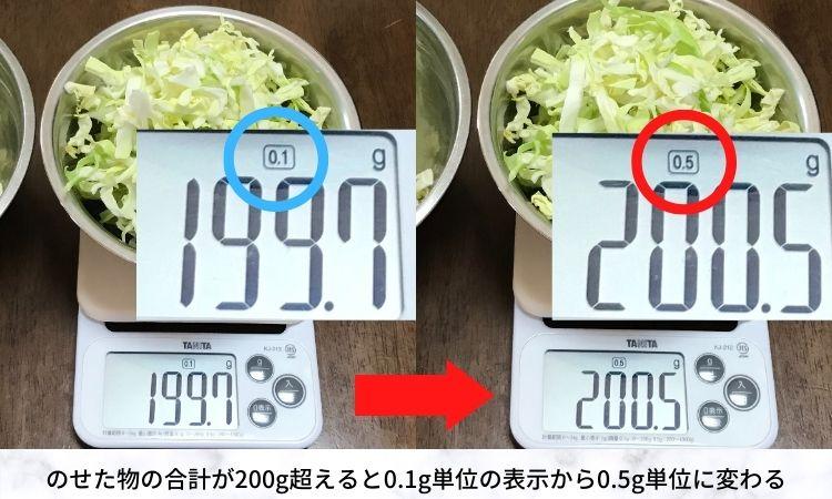 左がのせた物が200g未満の状態。表示は0.1g単位。右が200gを超えた状態。0.5g表示に変わっている。