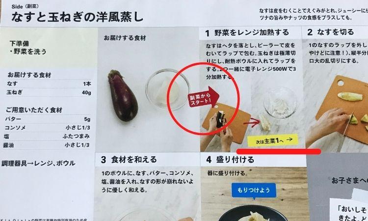 「副菜からスタート」する事を説明したレシピ画像。